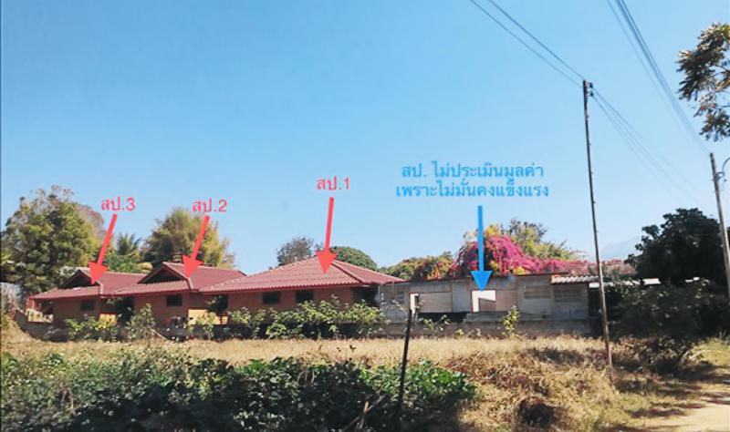 เลขที่ 121 อาคาร  ชั้น - หมู่บ้าน - ซอย ไม่มีชื่อ ถนน สายแม่มาลัย - แม่ฮ่องสอน (ทล.1095) ทุ่งยาว ปาย แม่ฮ่องสอน